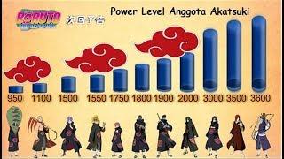 Video Peringkat Level Kekuatan dari Anggota Akatsuki Ternyata seperti ini !!! MP3, 3GP, MP4, WEBM, AVI, FLV Juni 2019