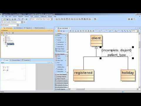 UML Generalisation sets in Magicdraw - 3 methods of creating them