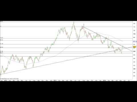 HSBC Shares Analysis Update | May 2014