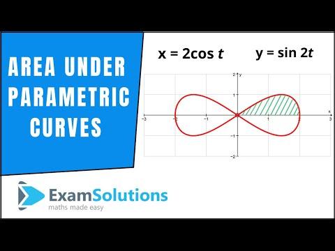 Integration: Parametric Typ (Fläche unter einer Kurve): ExamSolutions