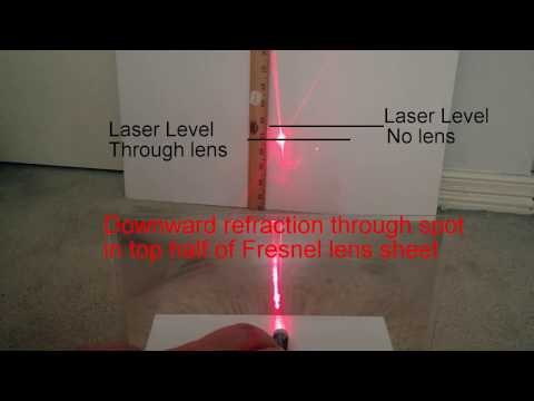 Lens refraction... flat earth
