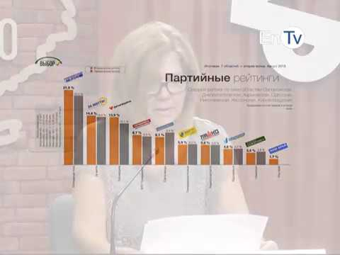 Потенциальные кандидаты в Президенты от «Оппоблока» могут обойти Юлию Тимошенко