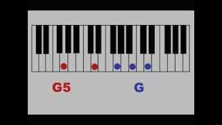 2° Vine A Adorarte - Marcela Gandara (Tutorial Piano)