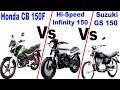 2017 Honda CB 150F vs 2017 Suzuki GS 150 Vs 2017 Hi Speed Infinity 150 | Pakistan