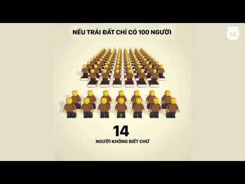 Nếu trái đất có 100 người! - Thời lượng: 2:12.
