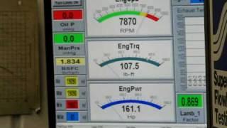 8. Turbo Dynamics Polaris FST 750 big turbo kit