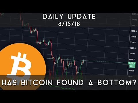 Daily Update (8/15/18)   Has bitcoin found its bottom?