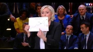 Video Que raconte le graphique brandi par Marine Le Pen ? MP3, 3GP, MP4, WEBM, AVI, FLV Mei 2017