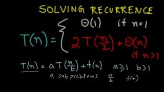 Programming Interview: Solving Recurrence Relations (Analysis of Algorithm)