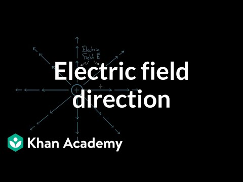 Electric Field Direction Video Khan Academy