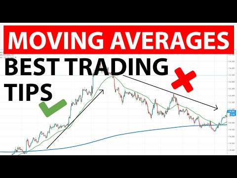 EMA vs SMA - How to find the perfect Moving Average as a trader