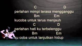 Video Peterpan   Menghapus Jejakmu Chord dan Lirik MP3, 3GP, MP4, WEBM, AVI, FLV Oktober 2018
