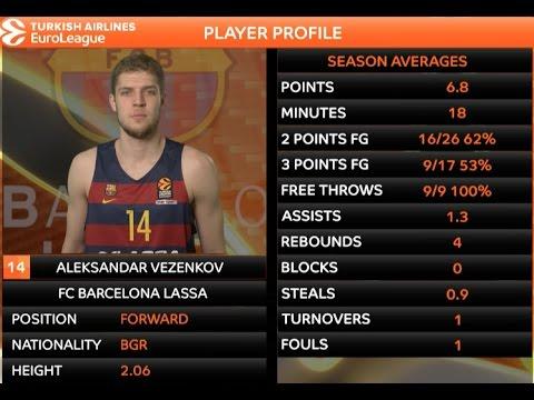 Rising Star: Aleksandar Vezenkov, FC Barcelona Lassa