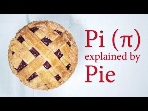 Pi explained with pie