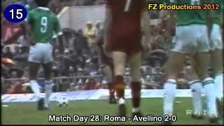 Paulo Roberto Falcãos 22 Tore für die AS Roma