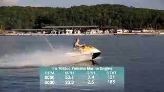 9. Yamaha V1 Test 2015- By BoatTest.com