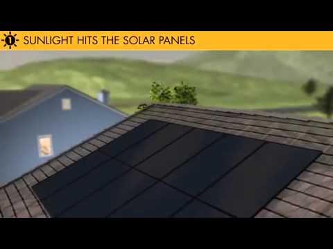 Santa Cruz Solar Power Nissan LEAF EV Home Charging Stations