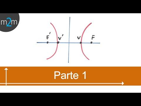 Elemente einer Hyperbel mit C (0,0) aufgrund seiner V-und F (Gleichungen) - Teil 1