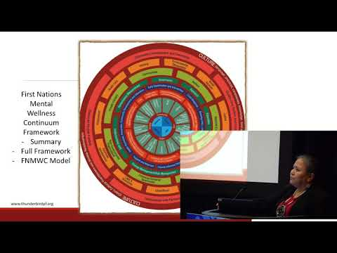 How to use the First Nations Mental Wellness Continuum Framework