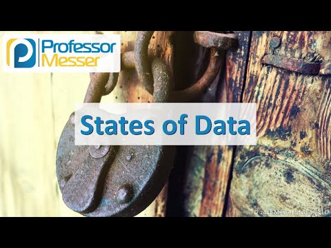 States of Data - CompTIA Security+ SY0-501 - 6.1