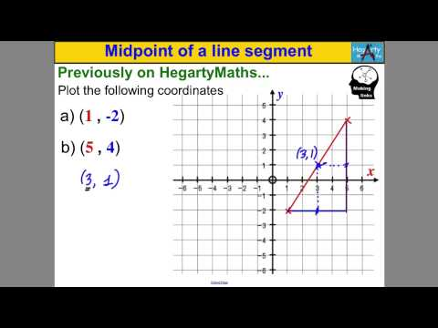 Midpoint formula  Analytic geometry article  Khan Academy