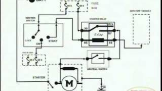 6. Starting System & Wiring Diagram