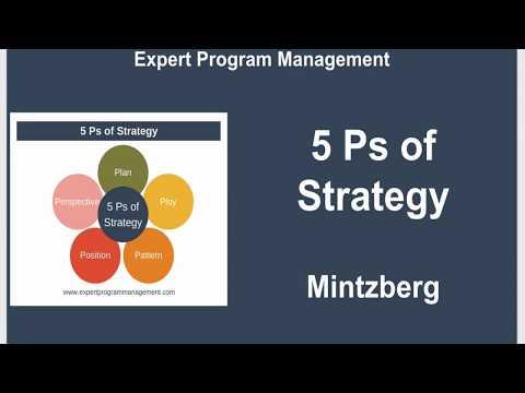 5 Ps of Strategy - Mintzberg
