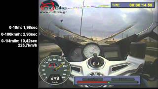 8. BMW K1300S 0-270km/h test with Video VBox