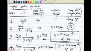 Mod-01 Lec-11 Lecture 11