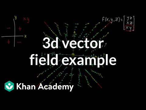 Limits of Vector Valued Functions  YouTube