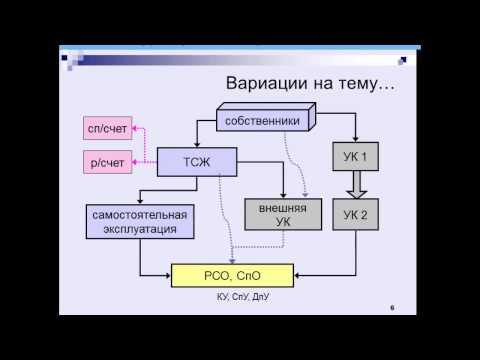 Вебинар ЖКХ Контроль от 20.06.2015г.
