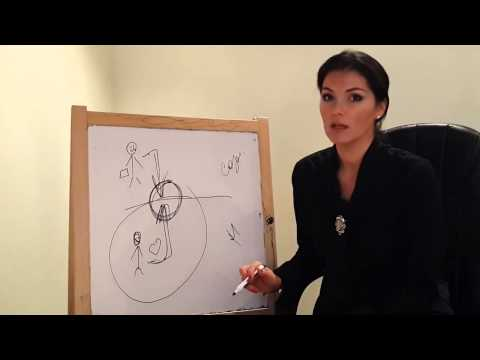 Как вылечить невроз (В. Степанова)