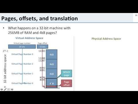 Virtual Memory: 6 Address Translation