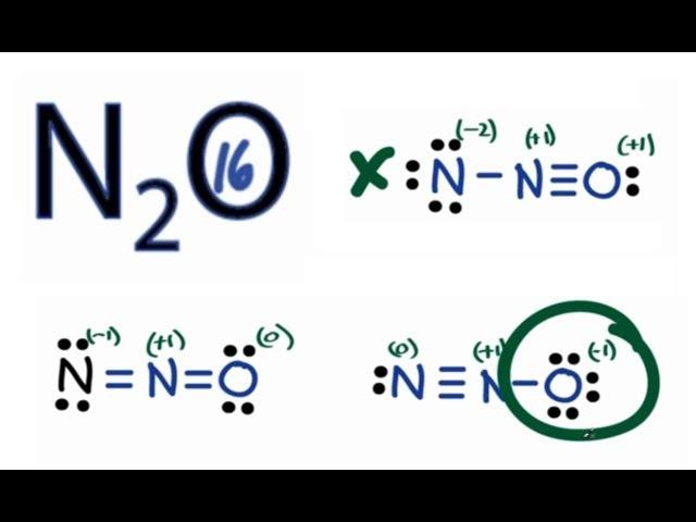 Lewis Dot Diagram Of N2o4 Layout Wiring Diagrams