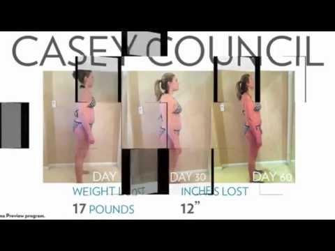 Pharmanex Weight Loss Program Results