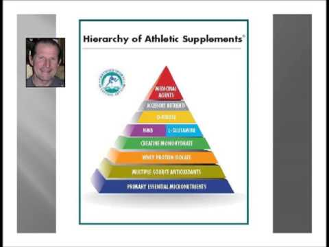 CHI Principles of Sports Nutrition No.45 - Hierarchy of Athletic Supplements