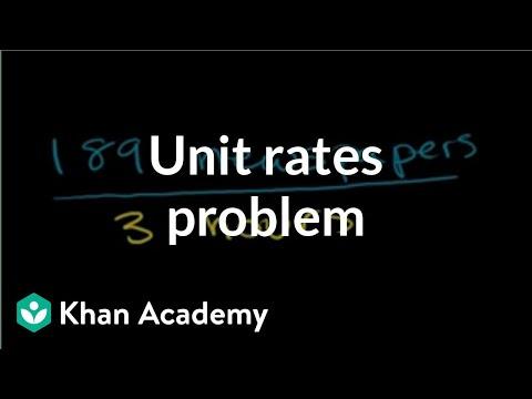 Solving Unit Rate Problem