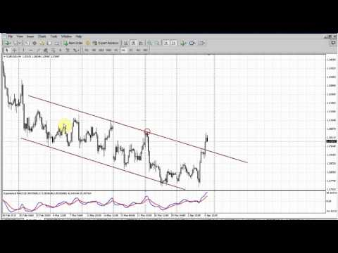 Forex Peace Army|Sive Morten EUR Daily 04.08.13