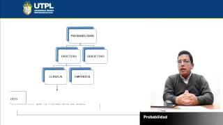 UTPL ASPECTOS BÁSICOS EN EL ESTUDIO DE LA PROBABILIDAD [(ÁREA ADMINISTRATIVA)(ESTADÍSTICA I)]