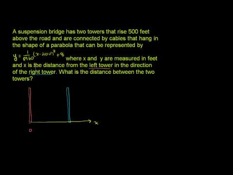 Applying Quadratic Functions 1