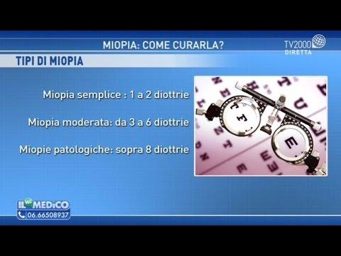 miopia da tablet, come prevenirla e curarla