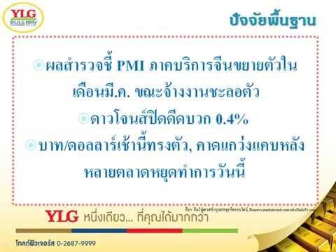 YLG บทวิเคราะห์ราคาทองคำประจำวัน 03-04-15