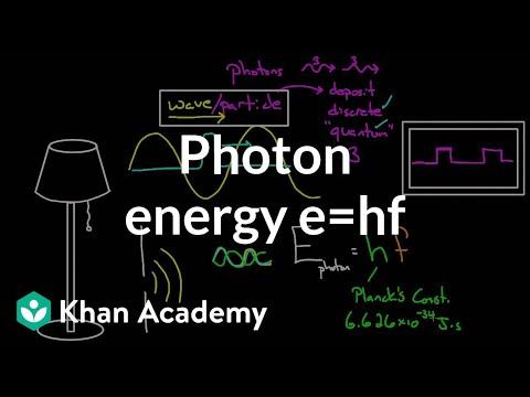 Photon Energy Video Photons Khan Academy