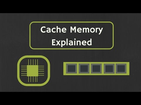 Cache Memory Explained
