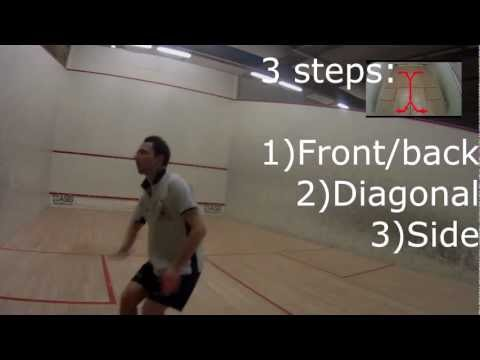 Squash Tips #6 How to move on court, Complete Court movement Tutorial