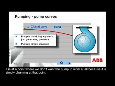 Basics of pumps and pump curves — Part 2