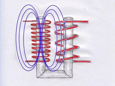 Il Trasformatore elettrico, una magia ...indotta