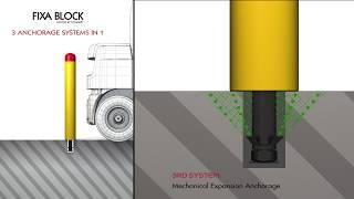 FIXA Block System
