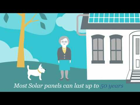 How Do Solar Panels Work (Animation)