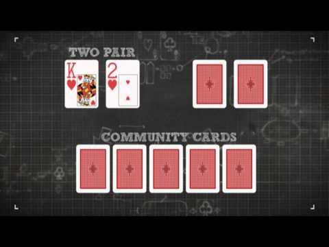 No Limit Texas Hold'em Basics